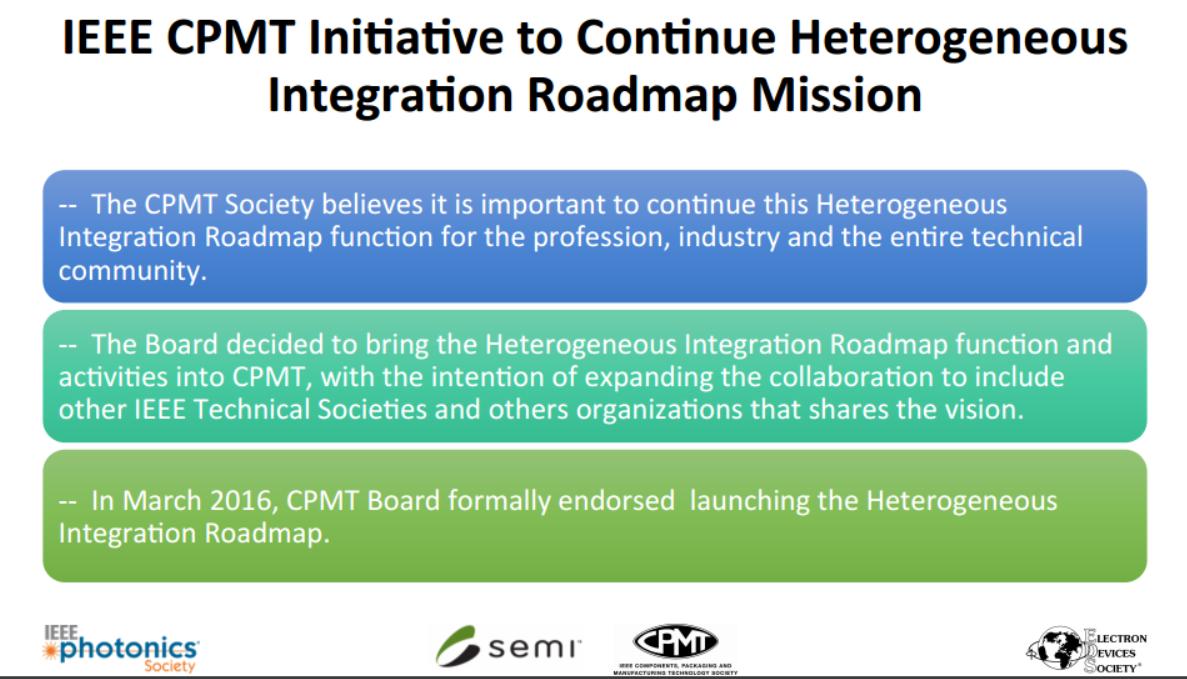Heterogeneous Integration Roadmap